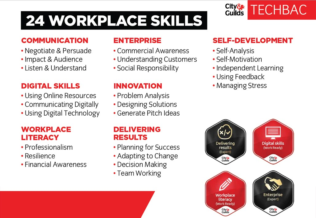 24 Workplace skills image