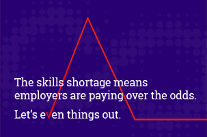 The skills shortage means employers are paying over the odds. Let's even things out.